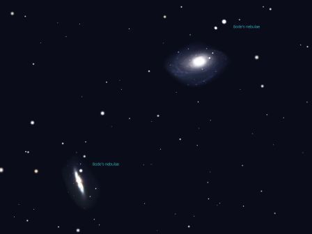 m81_and_m82